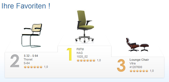 Chairholder Kundenzufriedenheit - Ihre Favoriten!