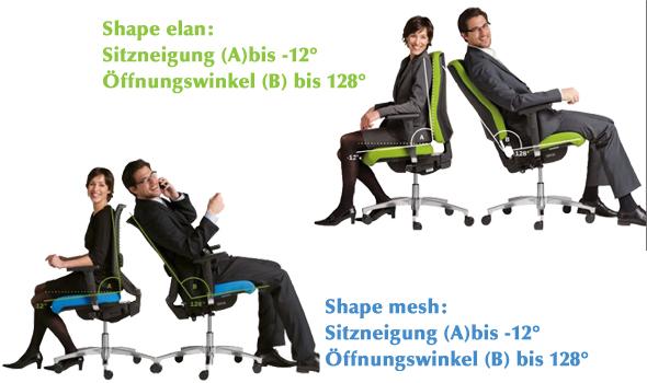 der Shape mesh und der Shape elan von Dauphin, unschlagbare Sitzneigung und Öffnungswinkel