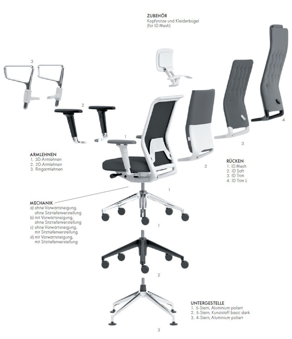 vitra id mesh 431 001 21. Black Bedroom Furniture Sets. Home Design Ideas