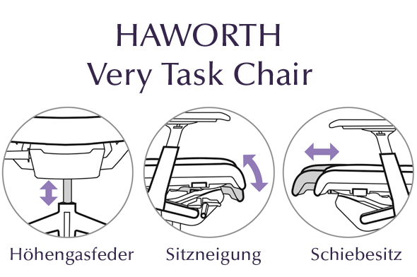 Standard Funktionen des Very Task Chair