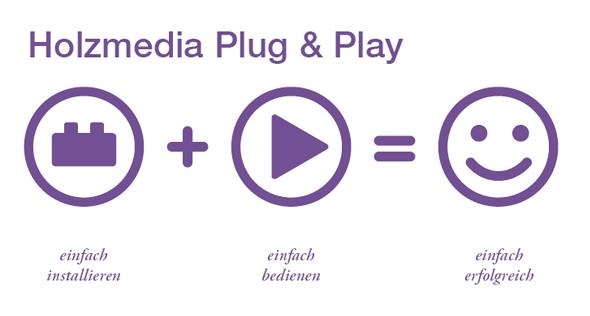 Holzmedia Plug & Play